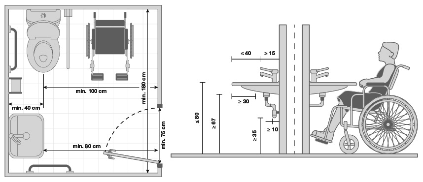 Schemi bagni per disabili esempi per progettare secondo - Normativa bagno disabili ...