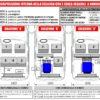 Fiat Doblò 2020 Tetto Alto per trasporto disabili 20