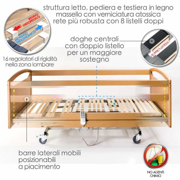 Letto Degenza Ospedaliero Ortopedico 3