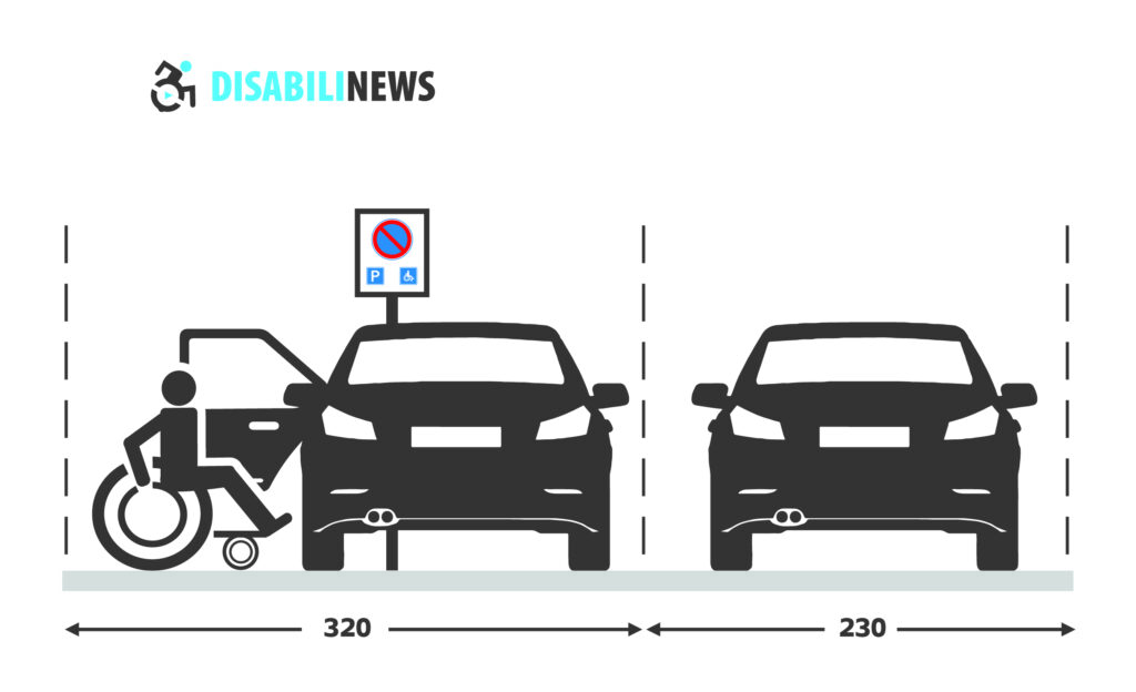 Dimensioni parcheggio disabili