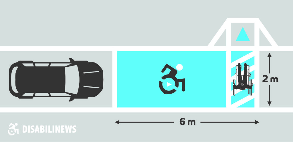 Dimensioni parcheggio disabili in linea